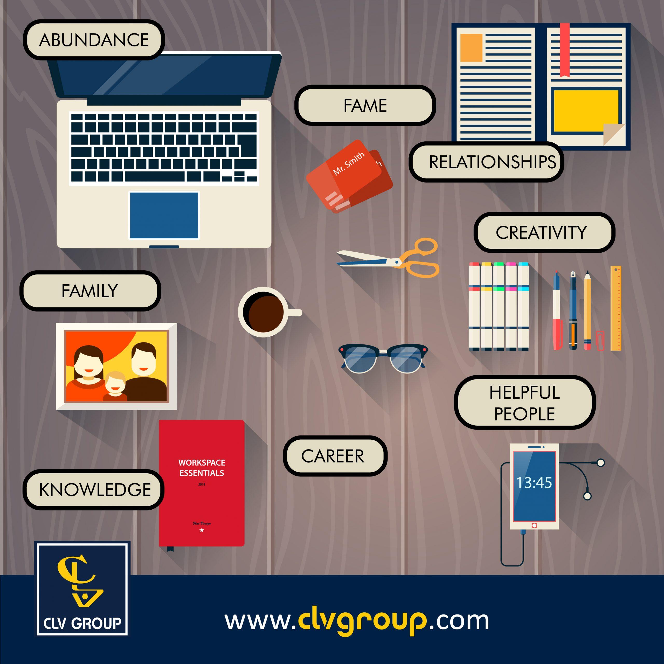 CLV-Group-Feng-Shui-Your-Desk